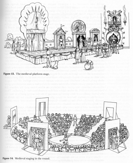 A diagram of a place-and-scaffold theater and  theater in the round. Both have spaces closer to the audience to invite interaction.